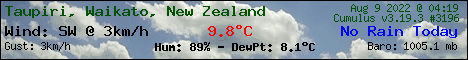 Taupiri Weather, Waikato, New Zealand